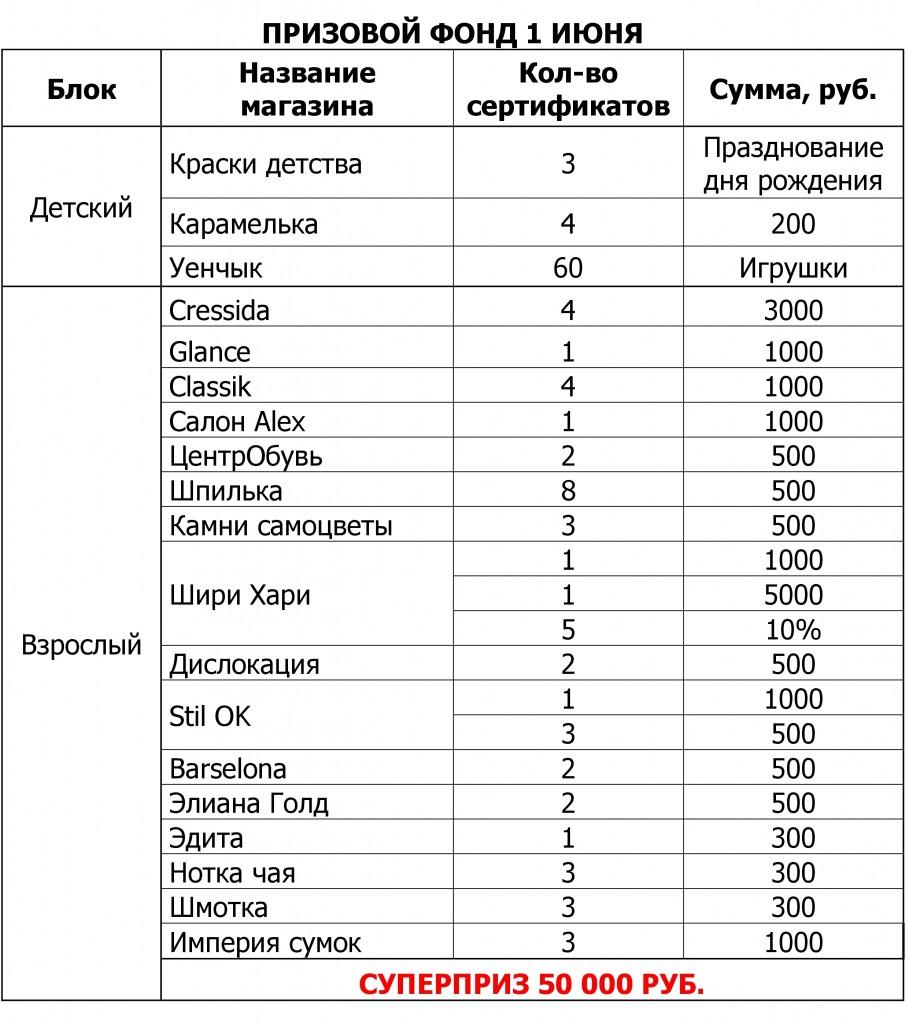 Набережные.page1